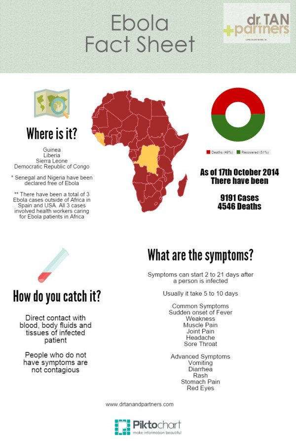 What you really need to know about Ebola.